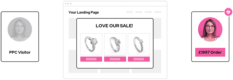 lead generation agency using PPC For Ecommerce sales