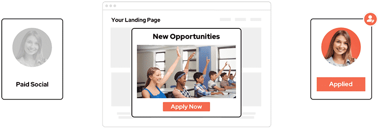 lead generation website and PPC to have students apply to college or University